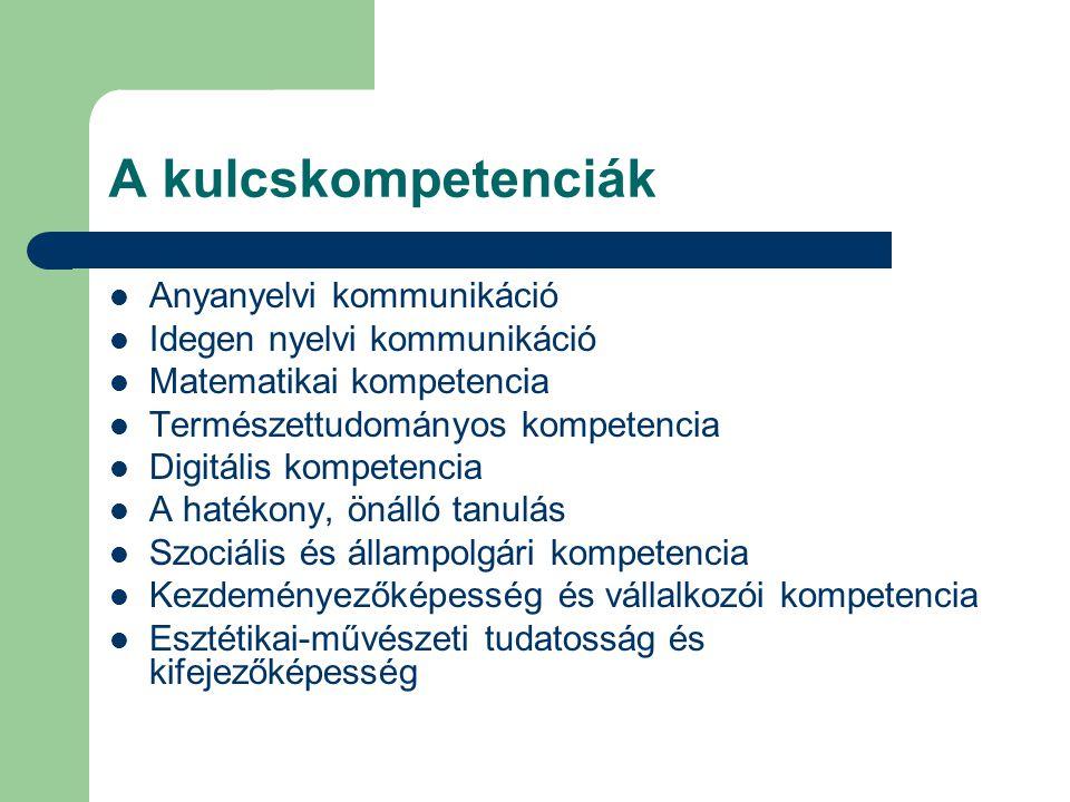 A kulcskompetenciák Anyanyelvi kommunikáció Idegen nyelvi kommunikáció
