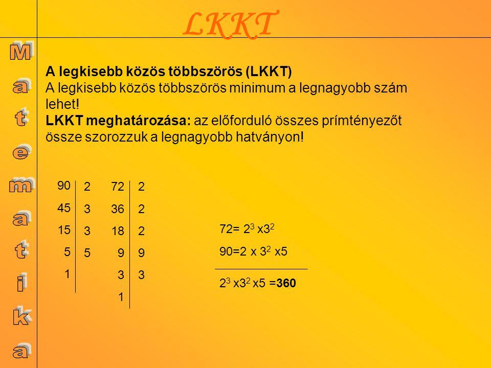 LKKT A legkisebb közös többszörös (LKKT)