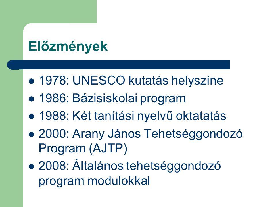 Előzmények 1978: UNESCO kutatás helyszíne 1986: Bázisiskolai program