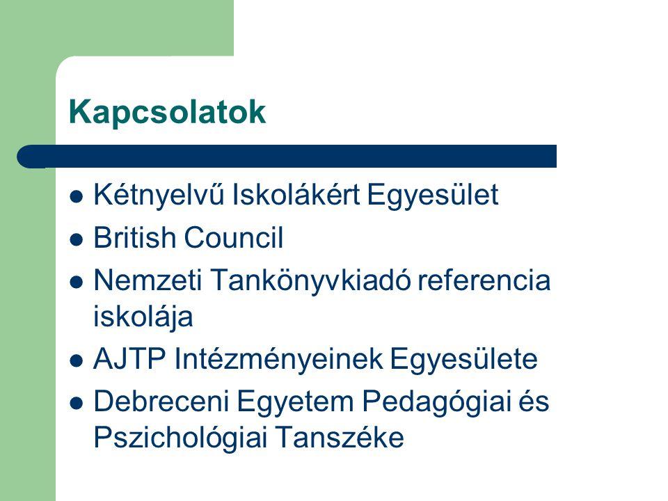 Kapcsolatok Kétnyelvű Iskolákért Egyesület British Council