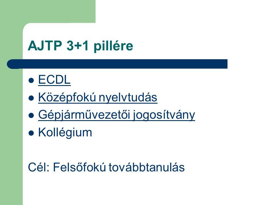 AJTP 3+1 pillére ECDL Középfokú nyelvtudás Gépjárművezetői jogosítvány