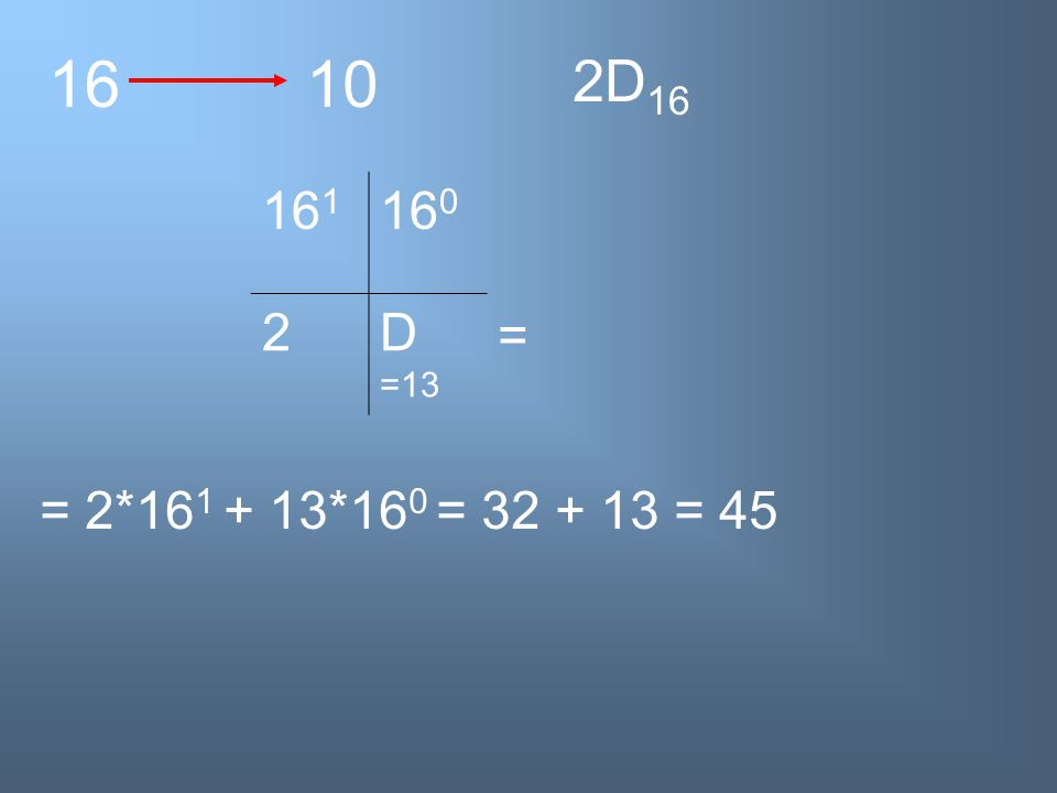 16 10 2D16 161 160 2 D =13 = = 2*161 + 13*160 = 32 + 13 = 45