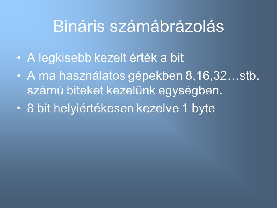 Bináris számábrázolás