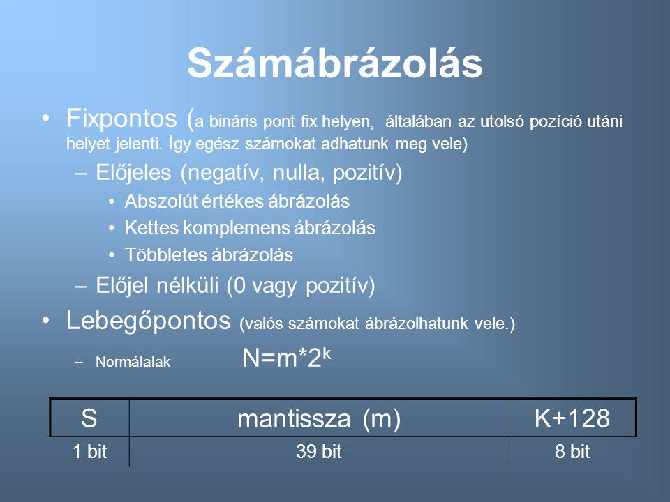 Számábrázolás Fixpontos (a bináris pont fix helyen, általában az utolsó pozíció utáni helyet jelenti. Így egész számokat adhatunk meg vele)