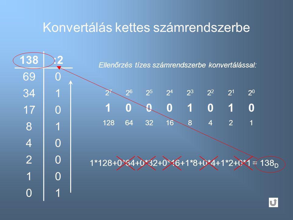 Konvertálás kettes számrendszerbe