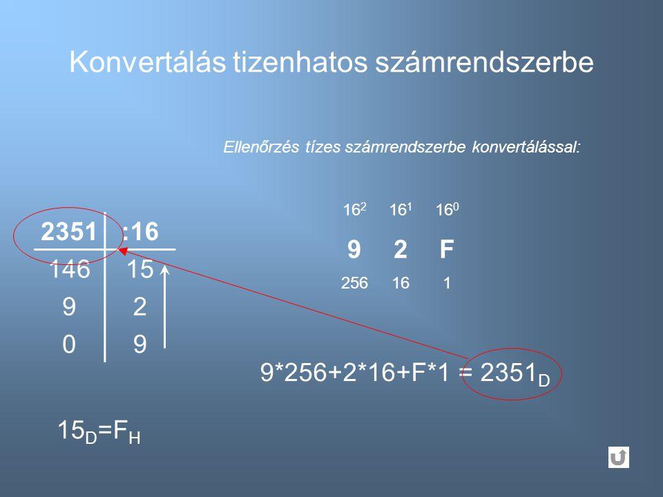 Konvertálás tizenhatos számrendszerbe