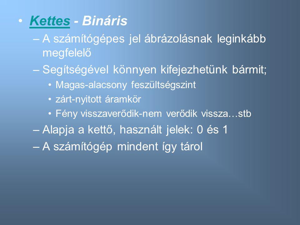 Kettes - Bináris A számítógépes jel ábrázolásnak leginkább megfelelő