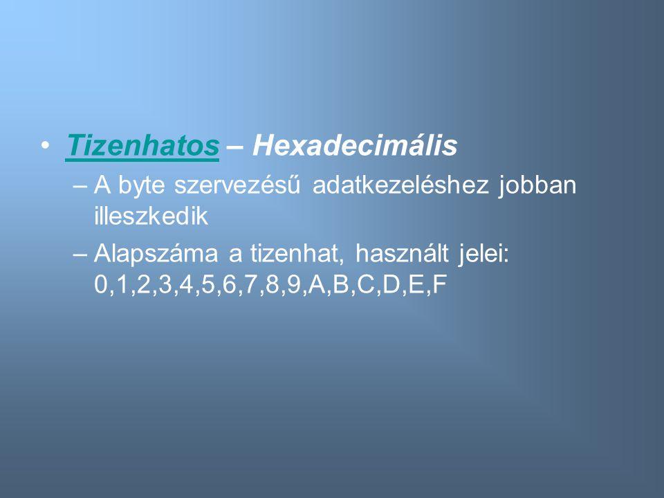 Tizenhatos – Hexadecimális