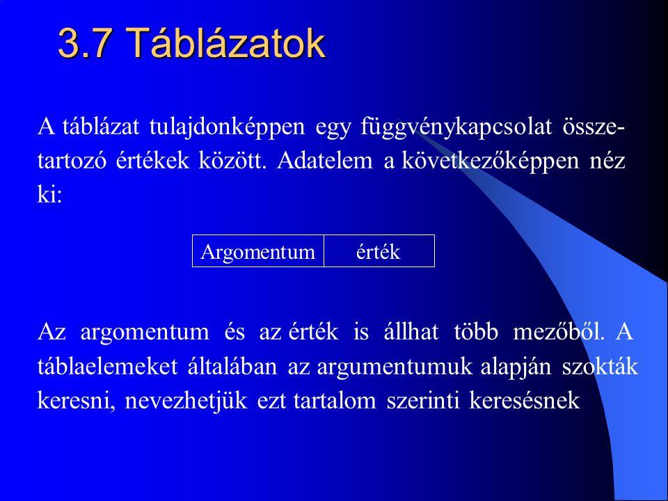 3.7 Táblázatok A táblázat tulajdonképpen egy függvénykapcsolat össze-