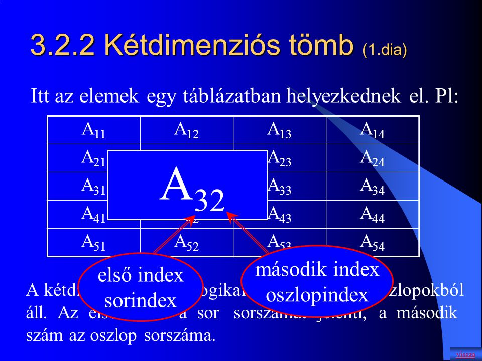 3.2.2 Kétdimenziós tömb (1.dia)