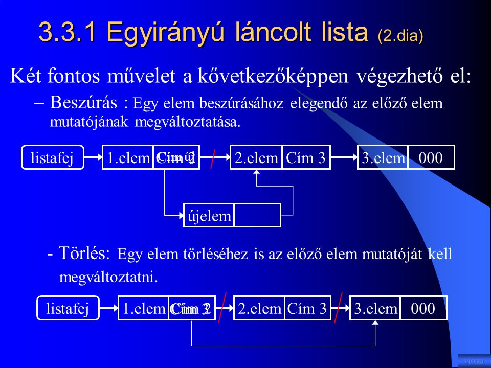 3.3.1 Egyirányú láncolt lista (2.dia)