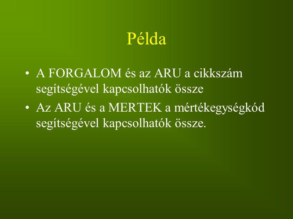 Példa A FORGALOM és az ARU a cikkszám segítségével kapcsolhatók össze