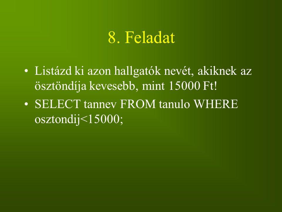 8. Feladat Listázd ki azon hallgatók nevét, akiknek az ösztöndíja kevesebb, mint 15000 Ft.