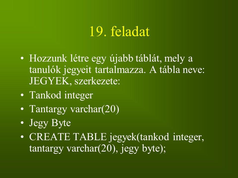 19. feladat Hozzunk létre egy újabb táblát, mely a tanulók jegyeit tartalmazza. A tábla neve: JEGYEK, szerkezete: