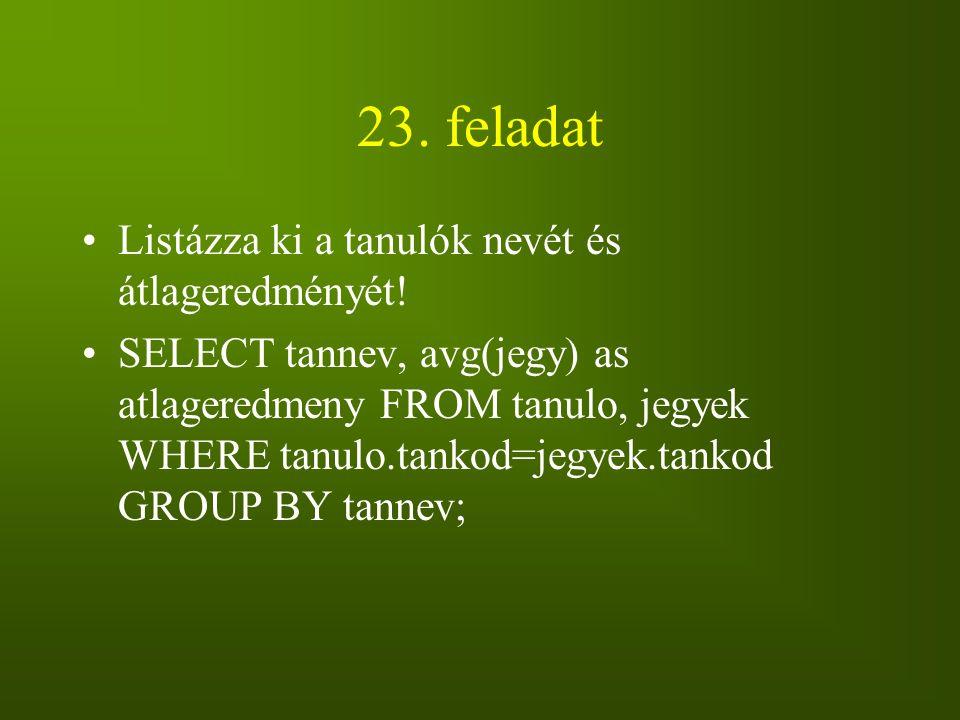 23. feladat Listázza ki a tanulók nevét és átlageredményét!