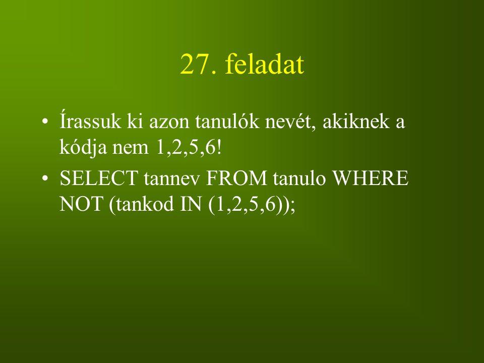 27. feladat Írassuk ki azon tanulók nevét, akiknek a kódja nem 1,2,5,6.