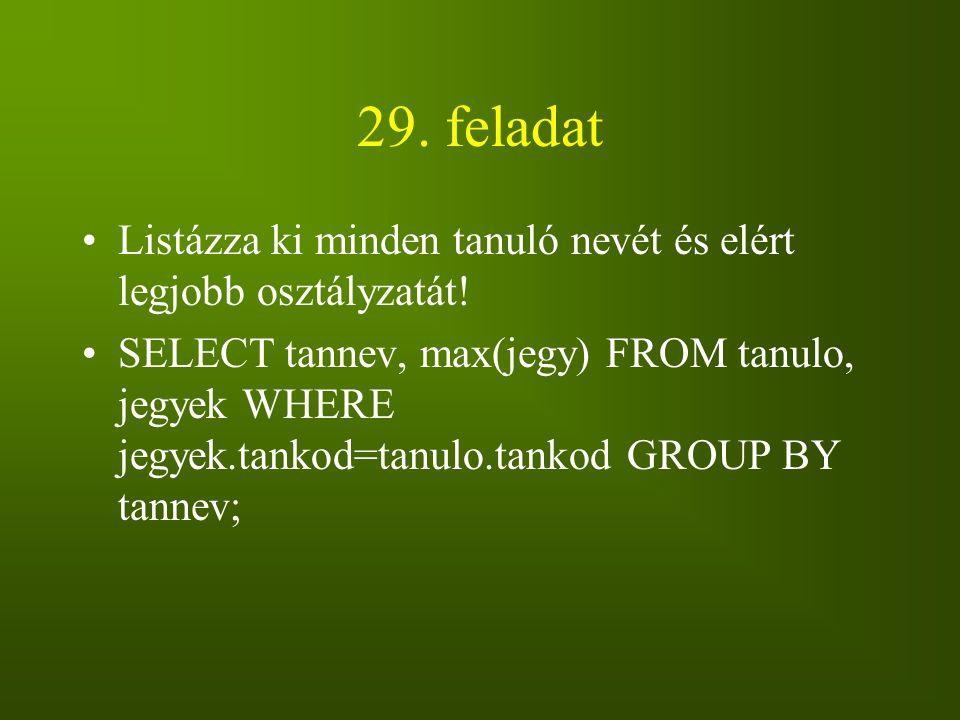 29. feladat Listázza ki minden tanuló nevét és elért legjobb osztályzatát!