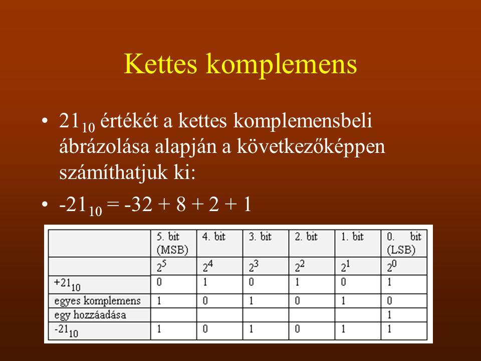 Kettes komplemens 2110 értékét a kettes komplemensbeli ábrázolása alapján a következőképpen számíthatjuk ki: