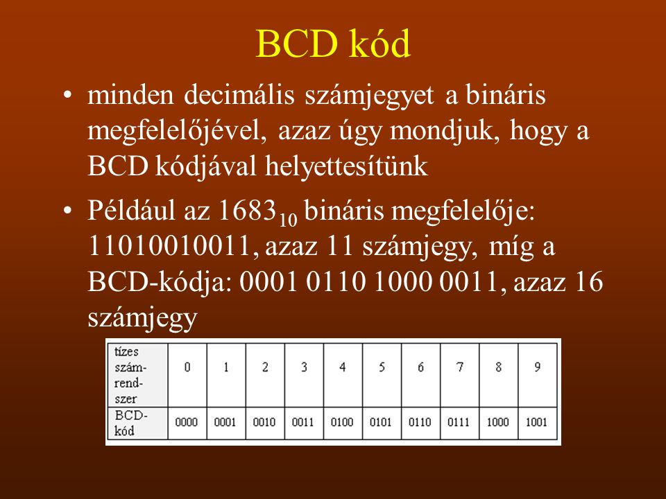 BCD kód minden decimális számjegyet a bináris megfelelőjével, azaz úgy mondjuk, hogy a BCD kódjával helyettesítünk.