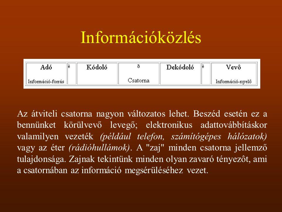 Információközlés