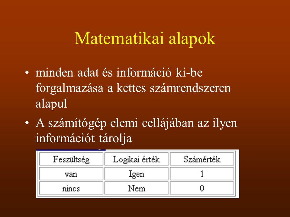 Matematikai alapok minden adat és információ ki-be forgalmazása a kettes számrendszeren alapul.