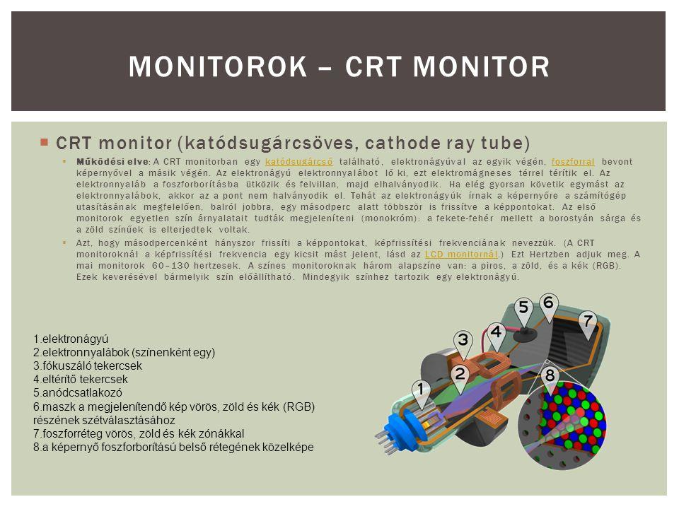 MONITOROK – CRT MONITOR