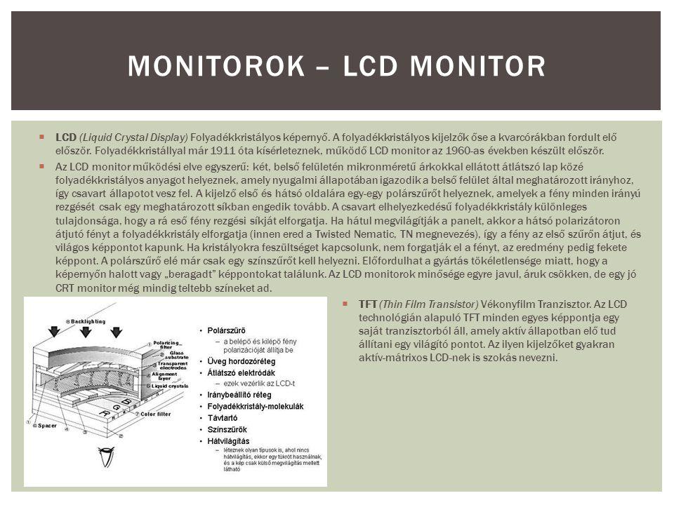 MONITOROK – LCD MONITOR
