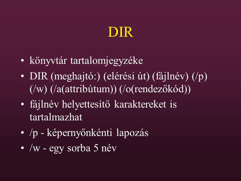 DIR könyvtár tartalomjegyzéke