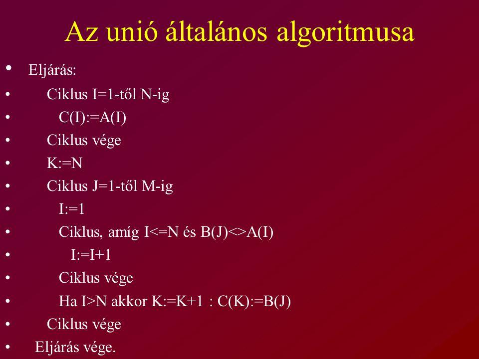 Az unió általános algoritmusa