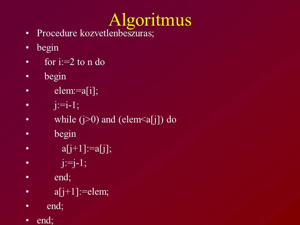 Algoritmus Procedure kozvetlenbeszuras; begin for i:=2 to n do