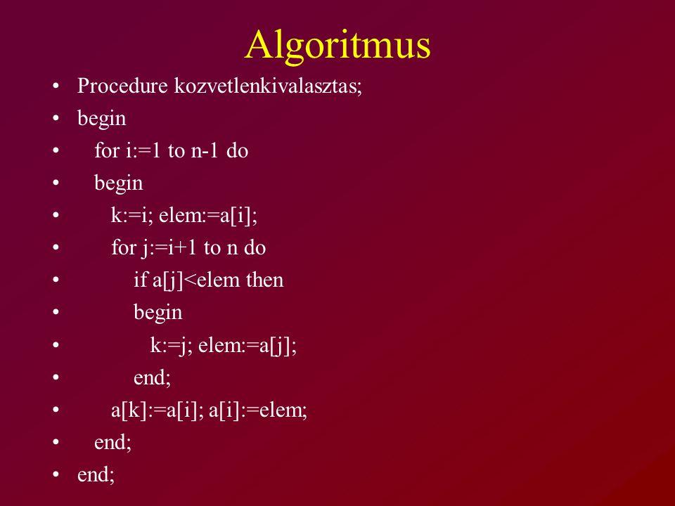 Algoritmus Procedure kozvetlenkivalasztas; begin for i:=1 to n-1 do