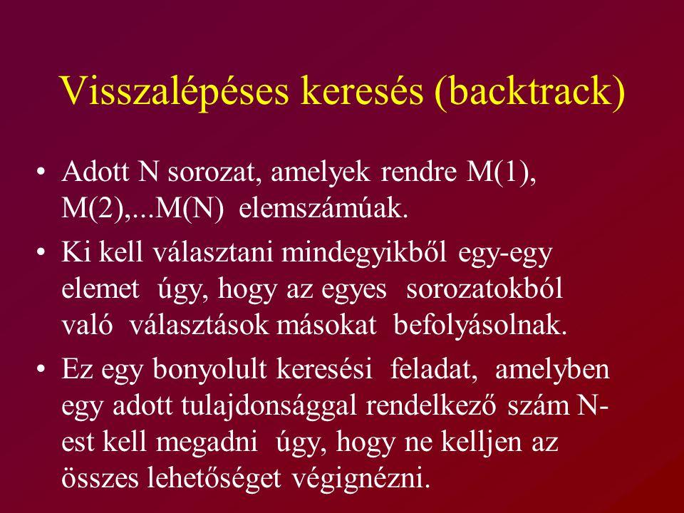 Visszalépéses keresés (backtrack)