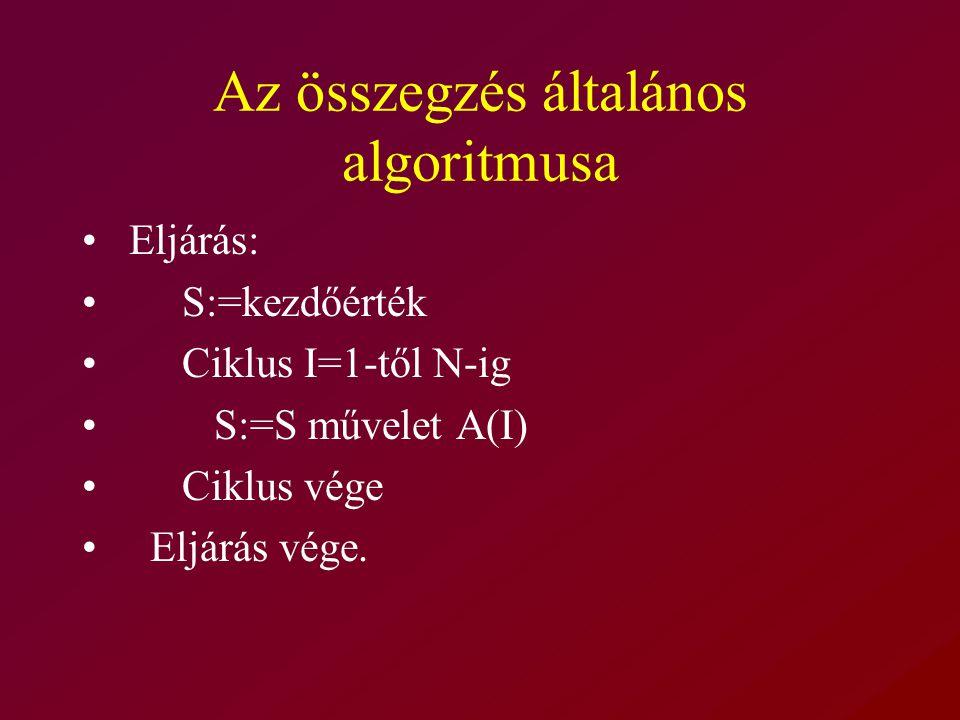 Az összegzés általános algoritmusa