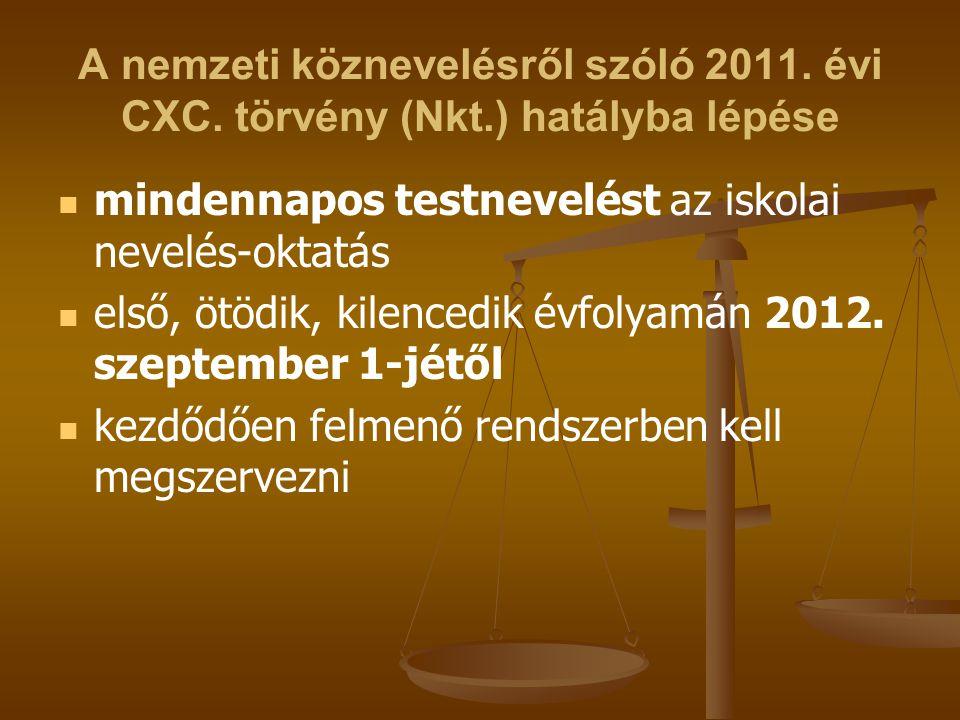 A nemzeti köznevelésről szóló 2011. évi CXC. törvény (Nkt