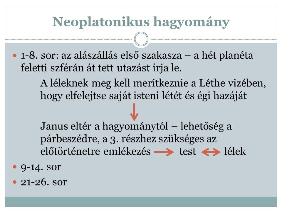Neoplatonikus hagyomány