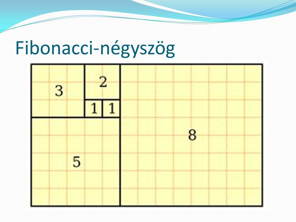 Fibonacci-négyszög