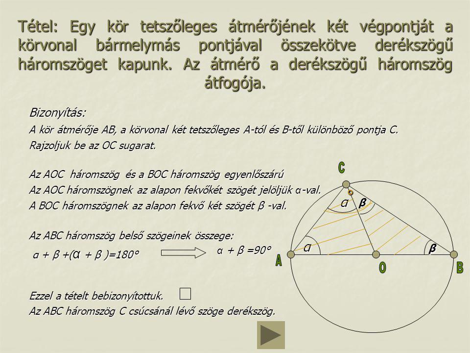 Tétel: Egy kör tetszőleges átmérőjének két végpontját a körvonal bármelymás pontjával összekötve derékszögű háromszöget kapunk. Az átmérő a derékszögű háromszög átfogója.