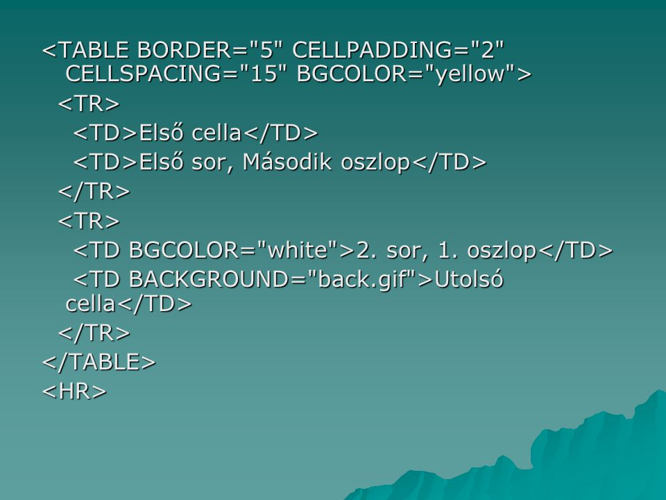 <TABLE BORDER= 5 CELLPADDING= 2 CELLSPACING= 15 BGCOLOR= yellow >