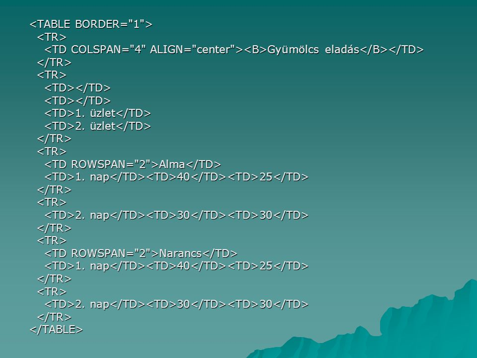 <TABLE BORDER= 1 >