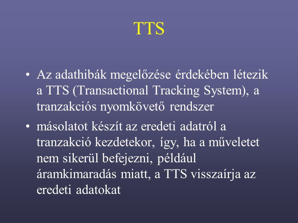 TTS Az adathibák megelőzése érdekében létezik a TTS (Transactional Tracking System), a tranzakciós nyomkövető rendszer.