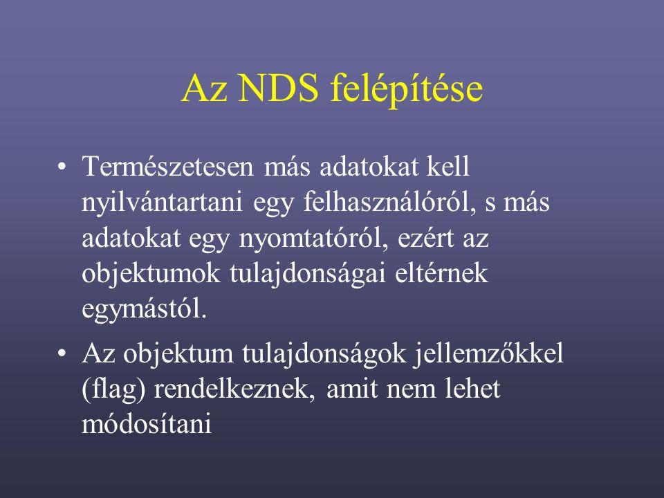 Az NDS felépítése