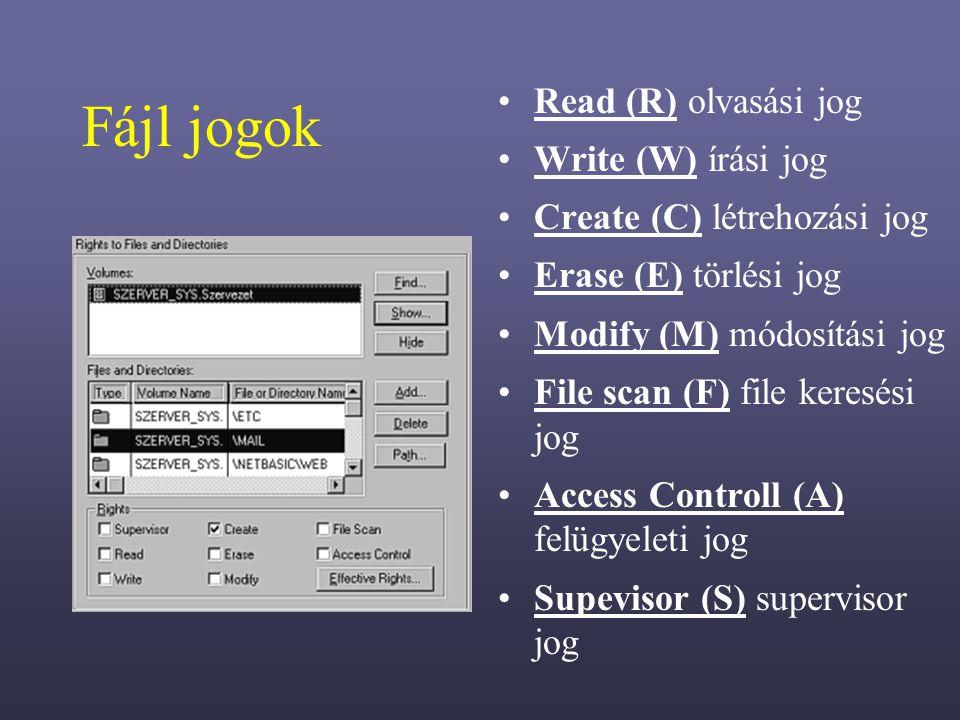 Fájl jogok Read (R) olvasási jog Write (W) írási jog