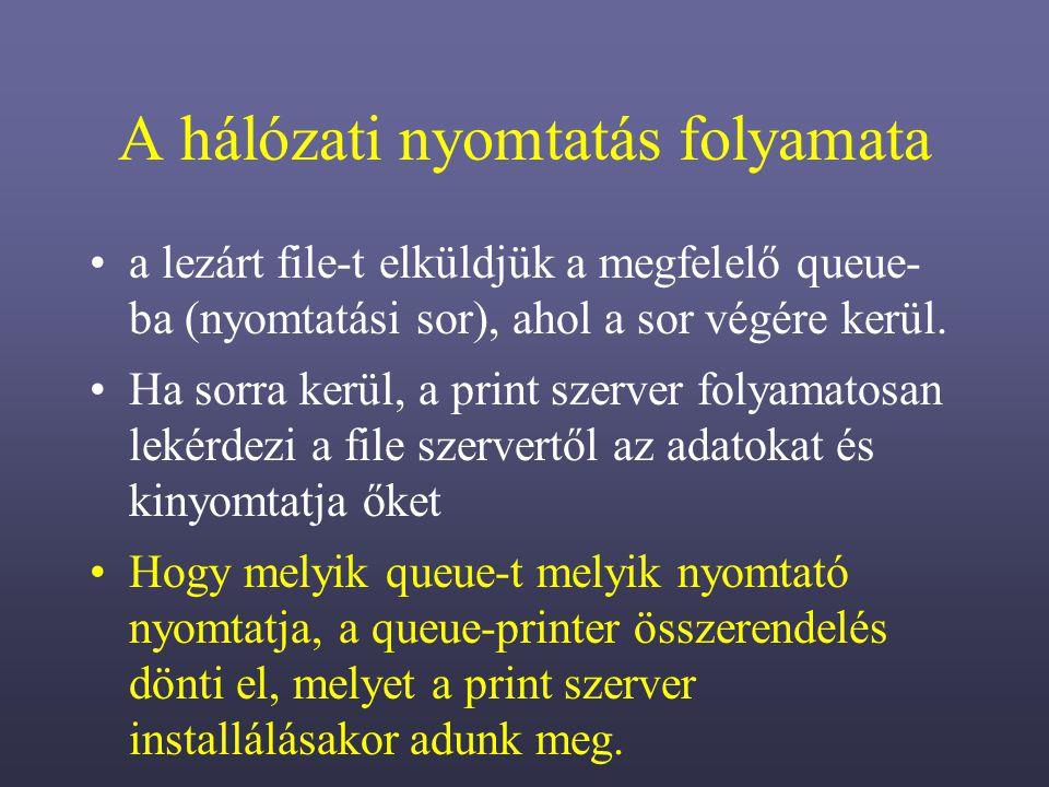A hálózati nyomtatás folyamata