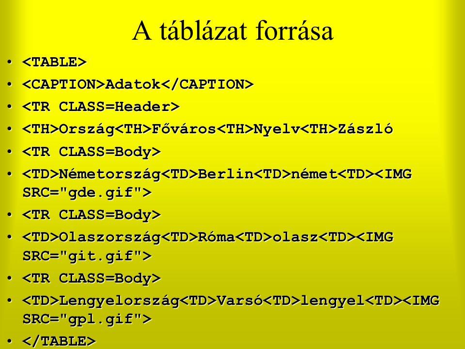 A táblázat forrása <TABLE> <CAPTION>Adatok</CAPTION>