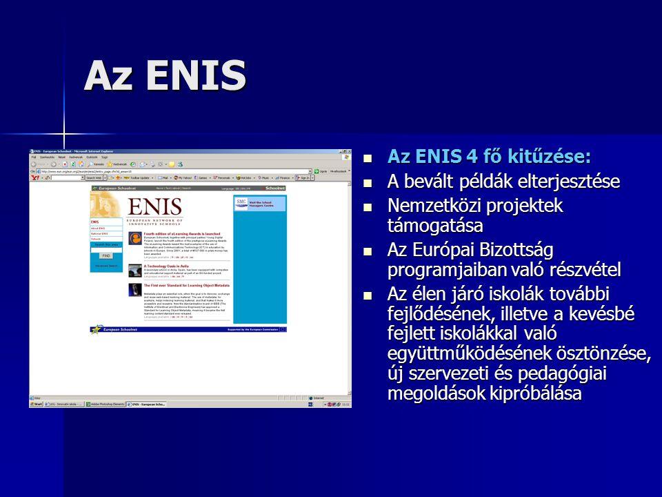 Az ENIS Az ENIS 4 fő kitűzése: A bevált példák elterjesztése