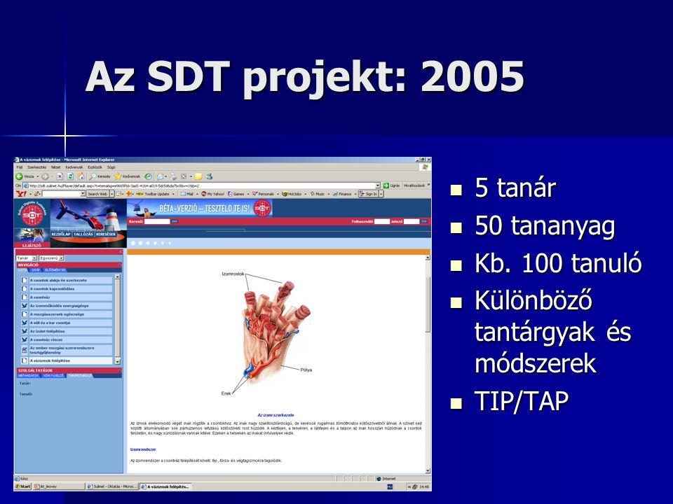 Az SDT projekt: 2005 5 tanár 50 tananyag Kb. 100 tanuló