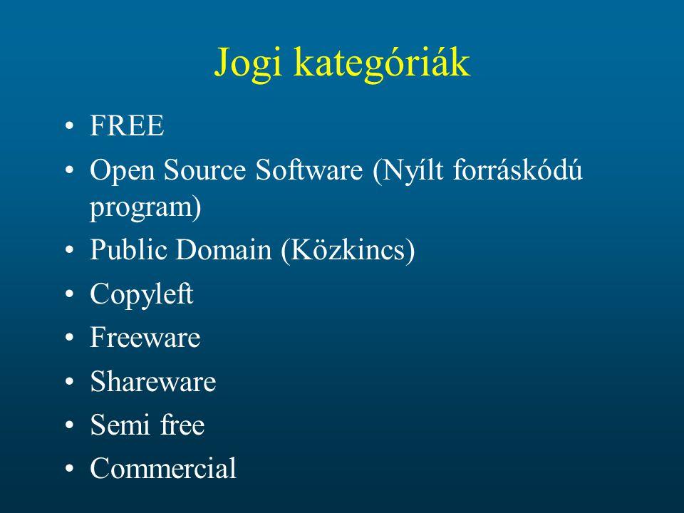 Jogi kategóriák FREE Open Source Software (Nyílt forráskódú program)