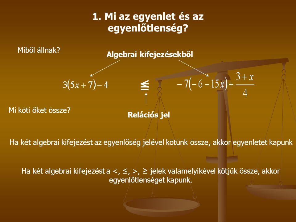 1. Mi az egyenlet és az egyenlőtlenség
