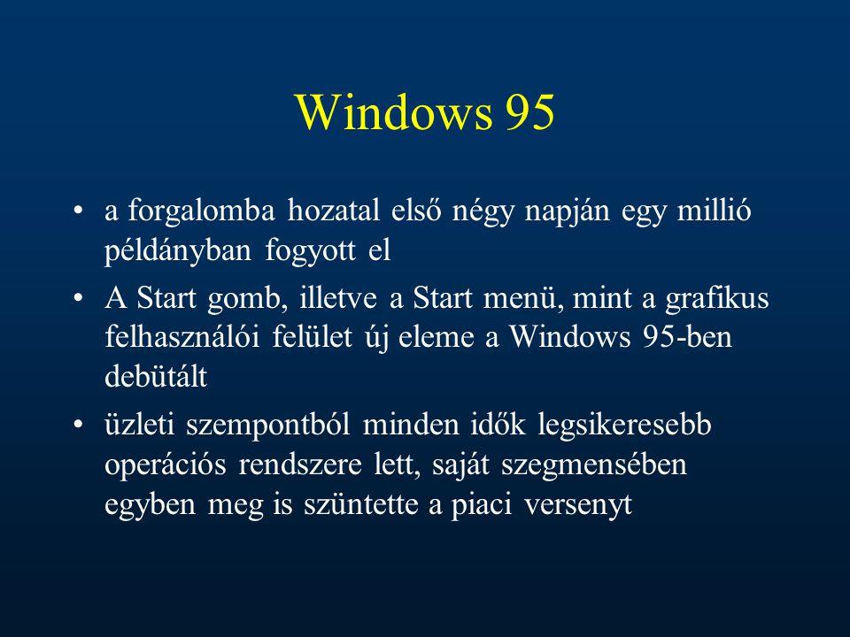 Windows 95 a forgalomba hozatal első négy napján egy millió példányban fogyott el.