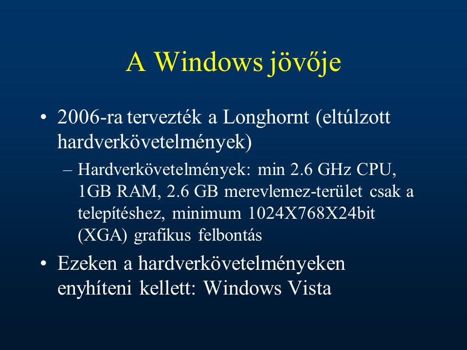 A Windows jövője 2006-ra tervezték a Longhornt (eltúlzott hardverkövetelmények)